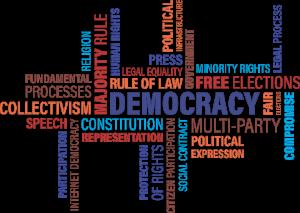 Wortwolke Demokratie